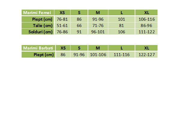 Tabel Marimi Haine C1rca
