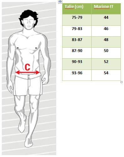 tabel marimi pantaloni RRD